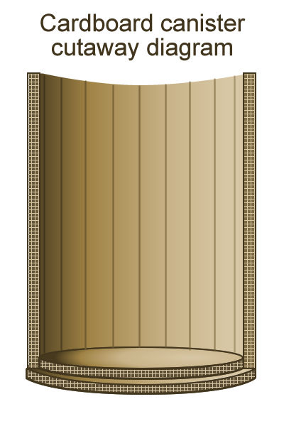 I Started With Some 1 2 Inch Thick Corrugated Cardboard From A Large Crate The Kind Upright Freezers And Refrigerators Are Shipped In